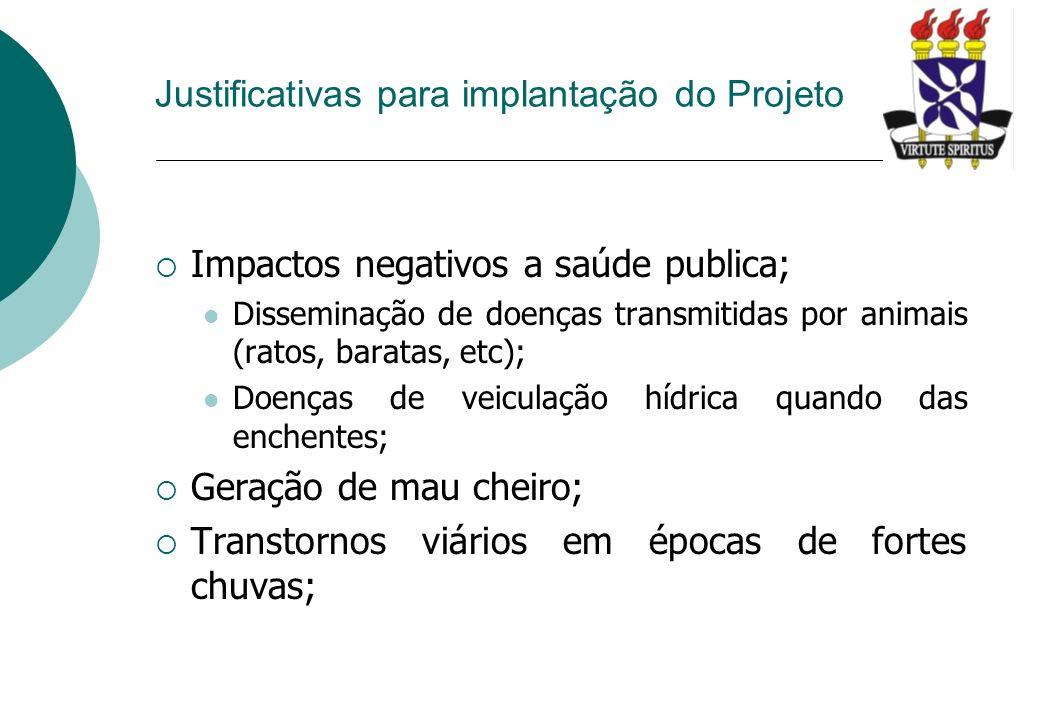 Justificativas para implantação do Projeto Impactos negativos a saúde publica; Disseminação de doenças transmitidas por animais (ratos, baratas, etc);