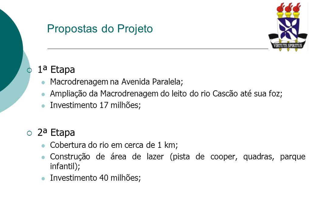 1ª Etapa Macrodrenagem na Avenida Paralela; Ampliação da Macrodrenagem do leito do rio Cascão até sua foz; Investimento 17 milhões; 2ª Etapa Cobertura