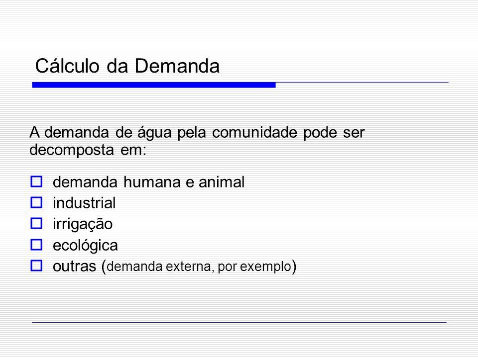 Cálculo da Demanda A demanda de água pela comunidade pode ser decomposta em: demanda humana e animal industrial irrigação ecológica outras ( demanda e