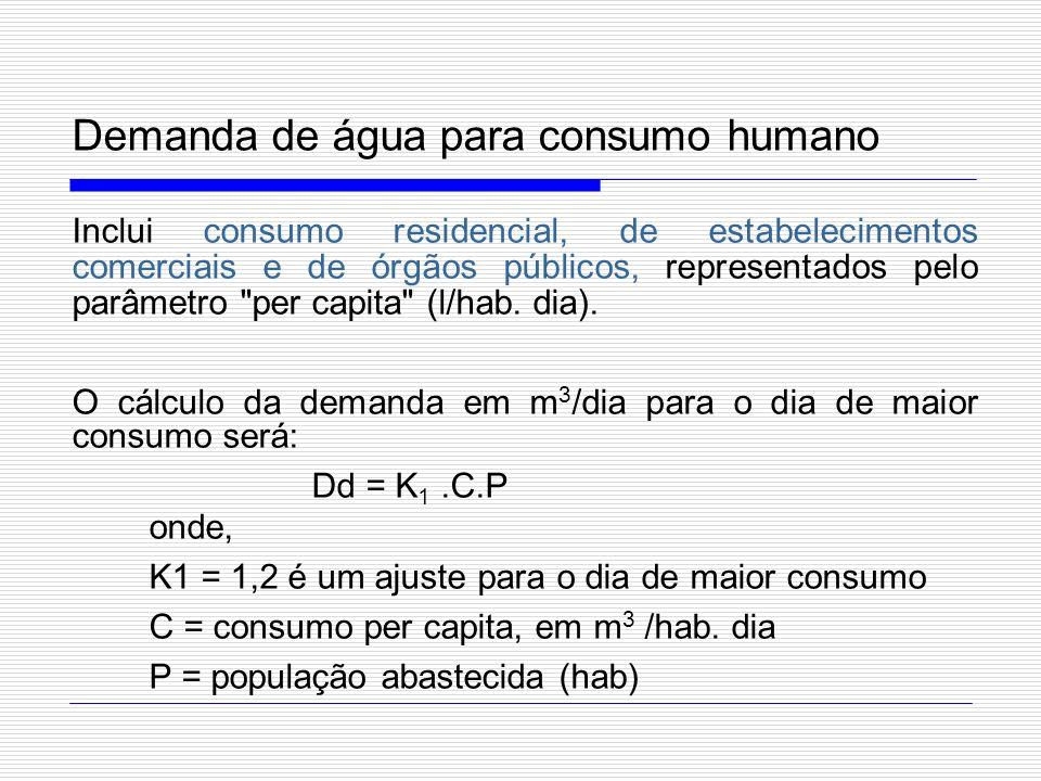 Demanda de água para consumo humano Inclui consumo residencial, de estabelecimentos comerciais e de órgãos públicos, representados pelo parâmetro
