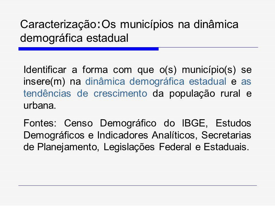 Caracterização : Os municípios na dinâmica demográfica estadual Identificar a forma com que o(s) município(s) se insere(m) na dinâmica demográfica est