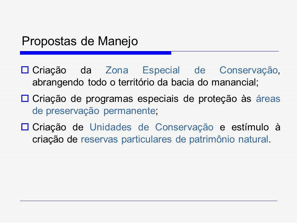Propostas de Manejo Criação da Zona Especial de Conservação, abrangendo todo o território da bacia do manancial; Criação de programas especiais de pro
