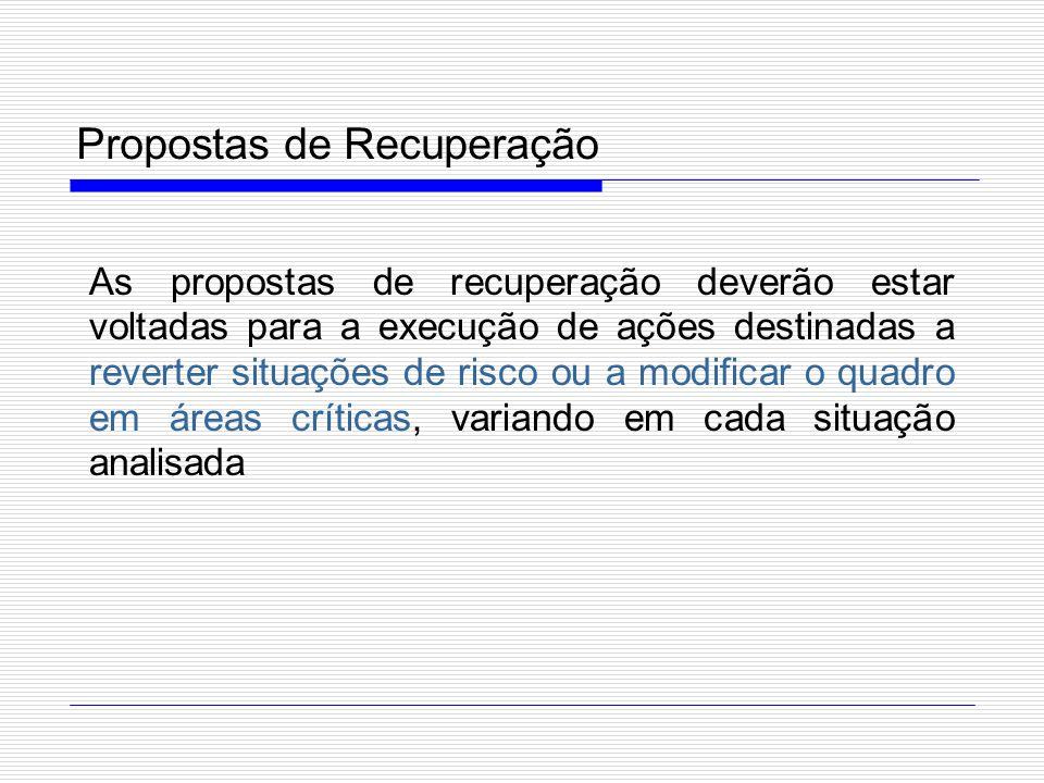 Propostas de Recuperação As propostas de recuperação deverão estar voltadas para a execução de ações destinadas a reverter situações de risco ou a mod