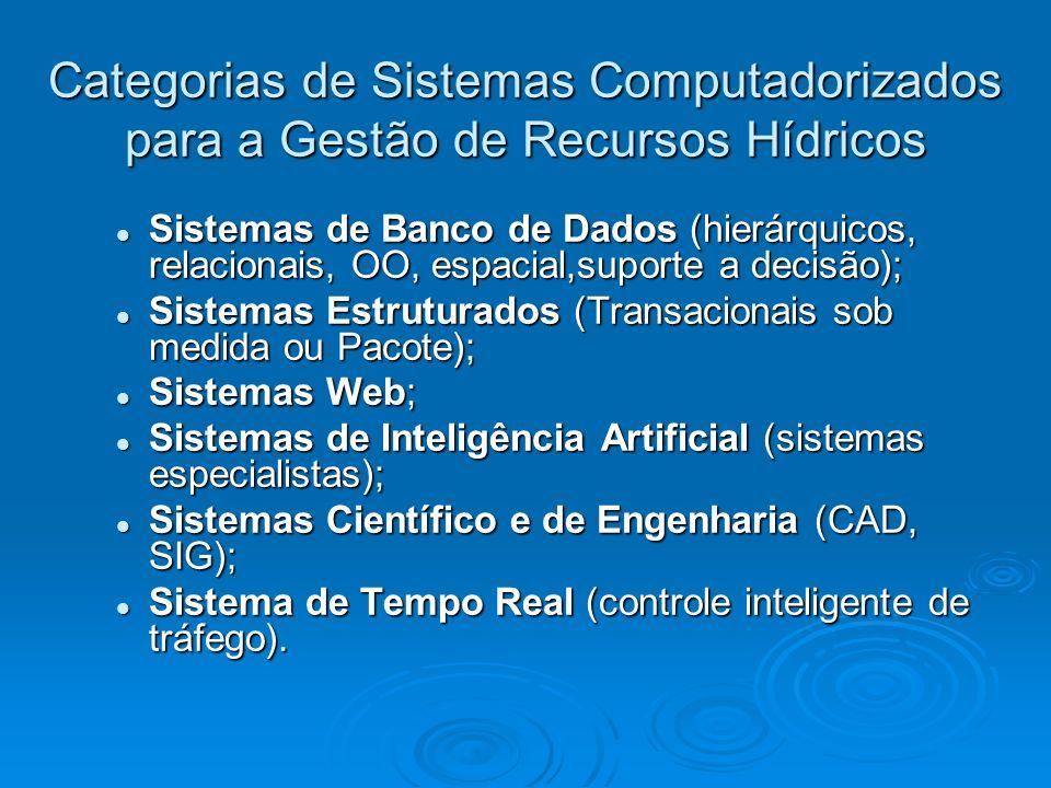Categorias de Sistemas Computadorizados para a Gestão de Recursos Hídricos Sistemas de Banco de Dados (hierárquicos, relacionais, OO, espacial,suporte