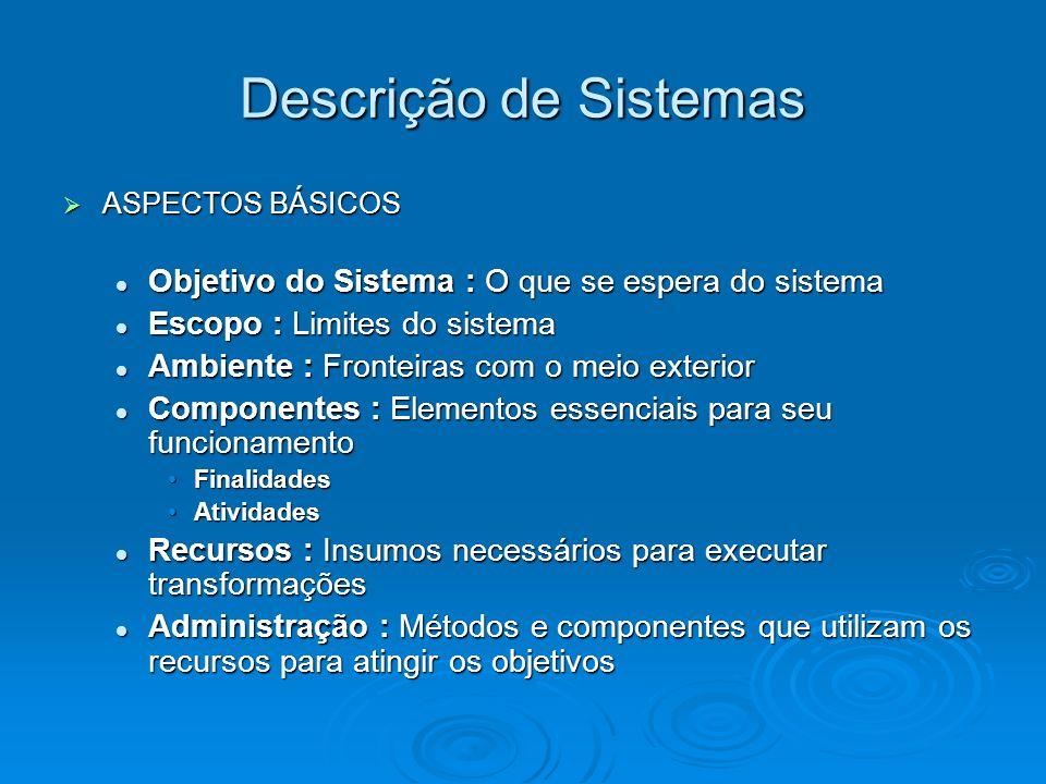Descrição de Sistemas ASPECTOS BÁSICOS ASPECTOS BÁSICOS Objetivo do Sistema : O que se espera do sistema Objetivo do Sistema : O que se espera do sist