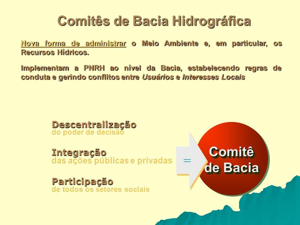 Comitês de Bacia Hidrográfica Descentralização Descentralização do poder de decisão Integração Integração das ações públicas e privadas Participação P