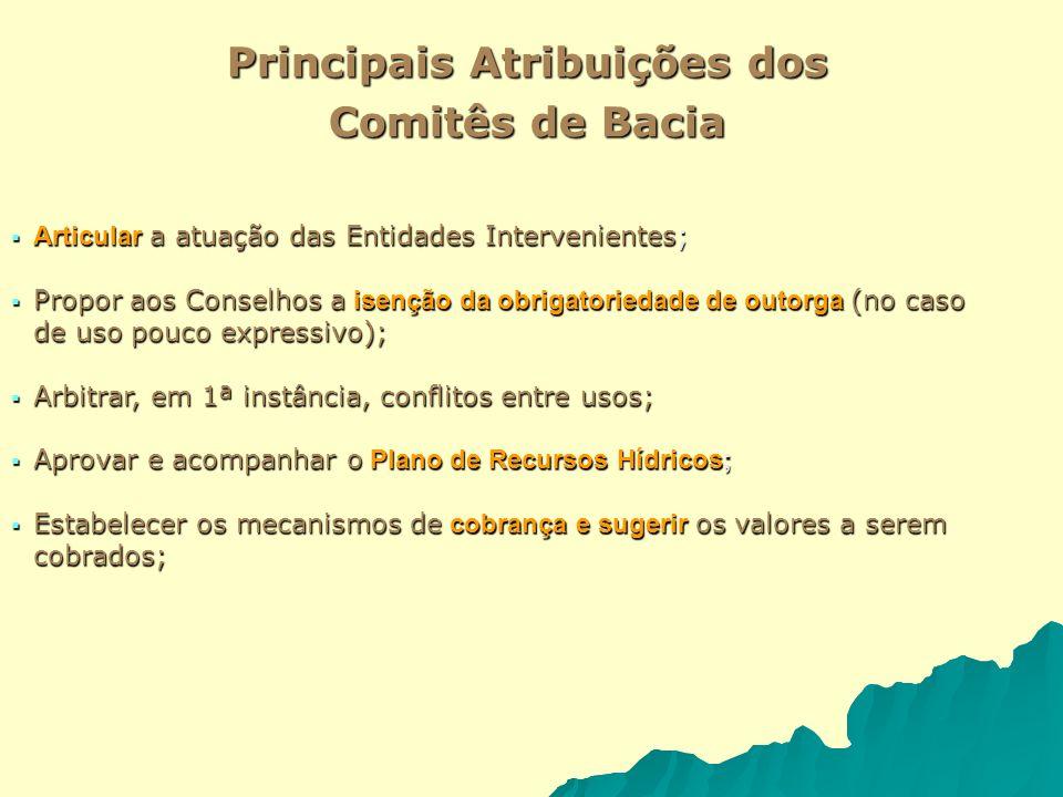 Principais Atribuições dos Comitês de Bacia Articular a atuação das Entidades Intervenientes; Articular a atuação das Entidades Intervenientes; Propor