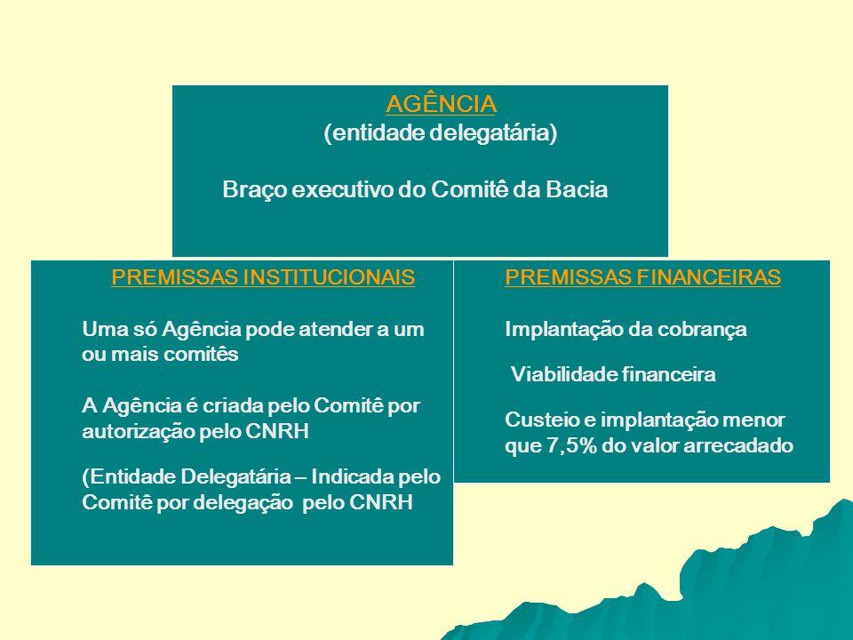 PREMISSAS FINANCEIRAS Implantação da cobrança Viabilidade financeira Custeio e implantação menor que 7,5% do valor arrecadado AGÊNCIA (entidade delega