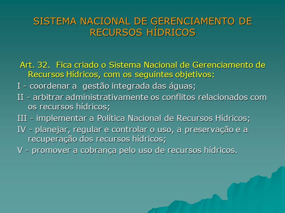 SISTEMA NACIONAL DE GERENCIAMENTO DE RECURSOS HÍDRICOS Art. 32. Fica criado o Sistema Nacional de Gerenciamento de Recursos Hídricos, com os seguintes