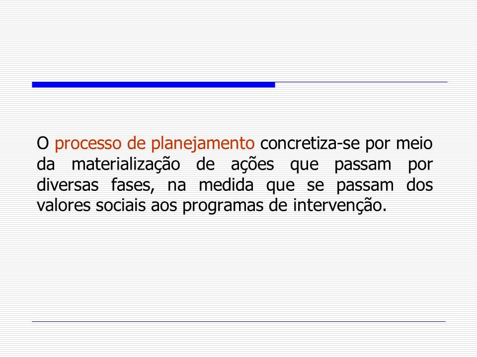 O processo de planejamento concretiza-se por meio da materialização de ações que passam por diversas fases, na medida que se passam dos valores sociai