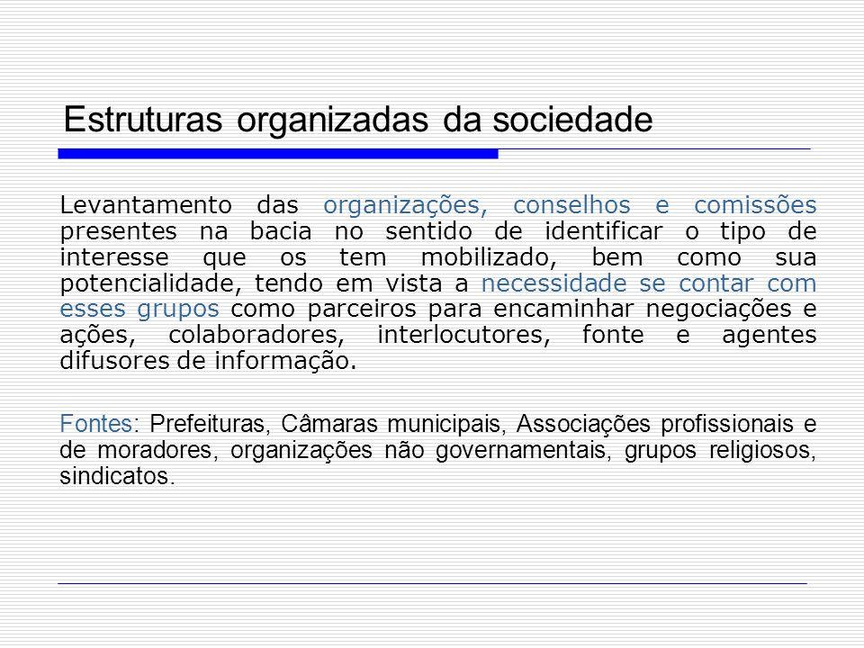 Estruturas organizadas da sociedade Levantamento das organizações, conselhos e comissões presentes na bacia no sentido de identificar o tipo de intere