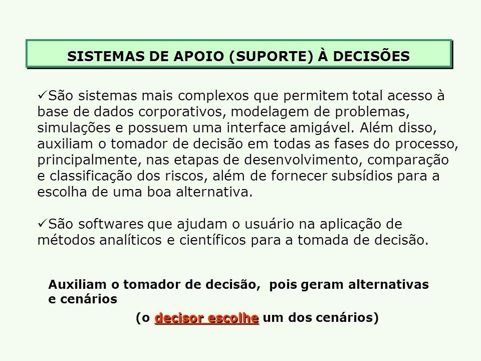 SISTEMAS DE APOIO (SUPORTE) À DECISÕES São sistemas mais complexos que permitem total acesso à base de dados corporativos, modelagem de problemas, sim