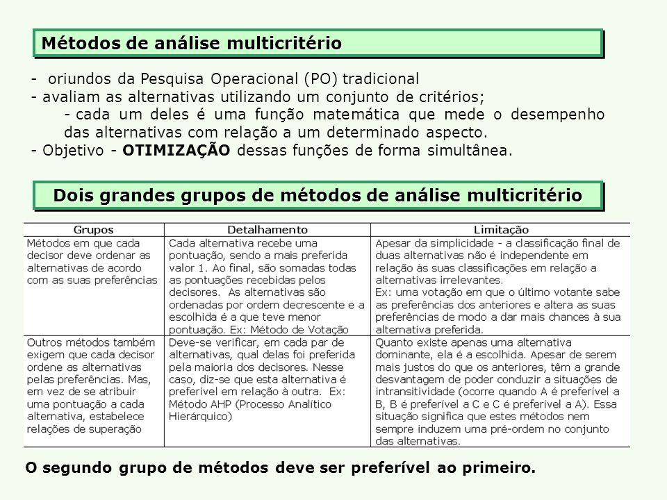 Dois grandes grupos de métodos de análise multicritério - oriundos da Pesquisa Operacional (PO) tradicional - avaliam as alternativas utilizando um co