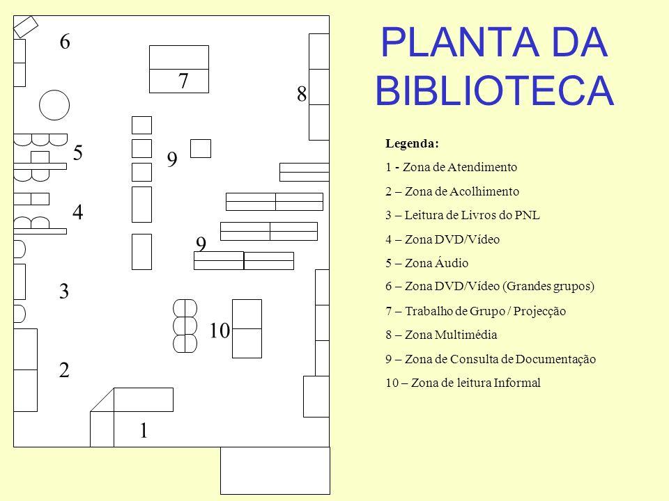 PLANTA DA BIBLIOTECA Legenda: 1 - Zona de Atendimento 2 – Zona de Acolhimento 3 – Leitura de Livros do PNL 4 – Zona DVD/Vídeo 5 – Zona Áudio 6 – Zona