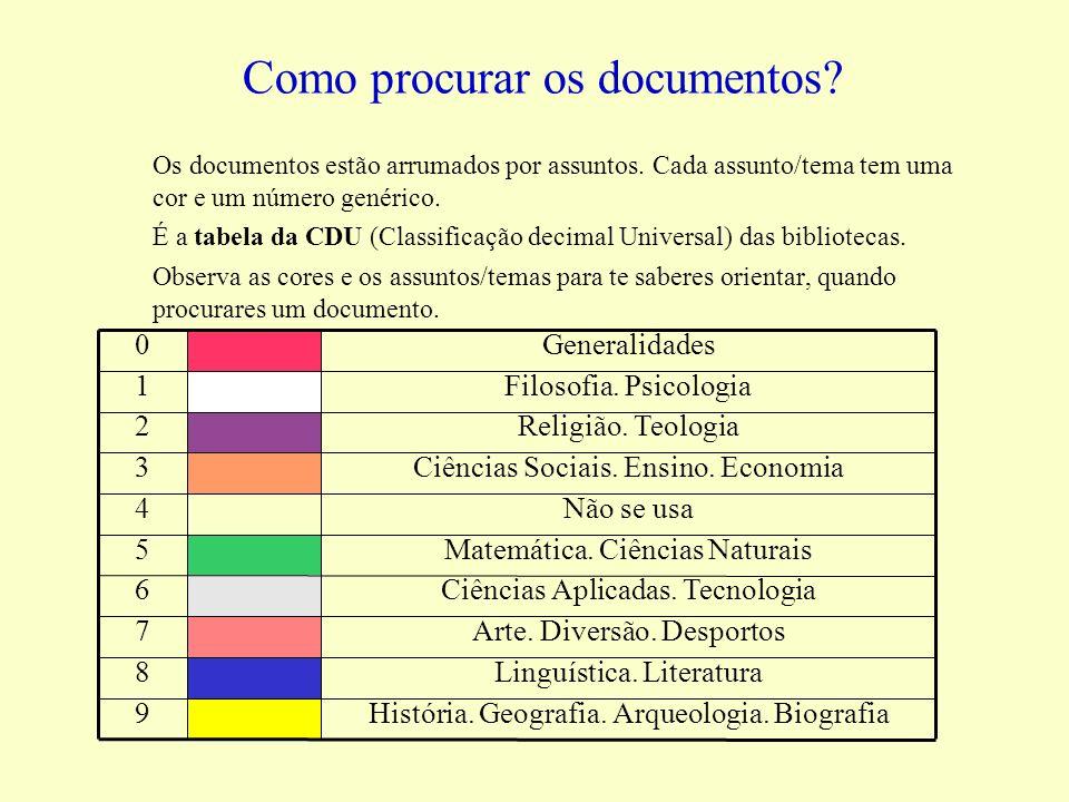 Como procurar os documentos? Os documentos estão arrumados por assuntos. Cada assunto/tema tem uma cor e um número genérico. É a tabela da CDU (Classi