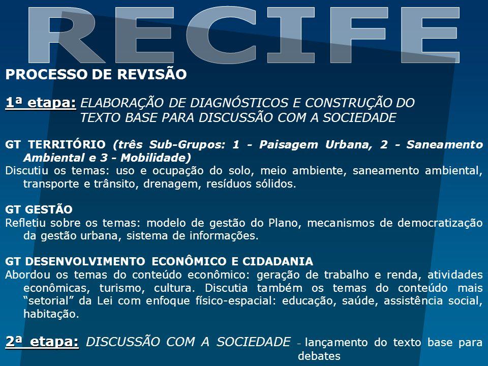 PROCESSO DE REVISÃO 1ª etapa: 1ª etapa: ELABORAÇÃO DE DIAGNÓSTICOS E CONSTRUÇÃO DO TEXTO BASE PARA DISCUSSÃO COM A SOCIEDADE GT TERRITÓRIO (três Sub-G