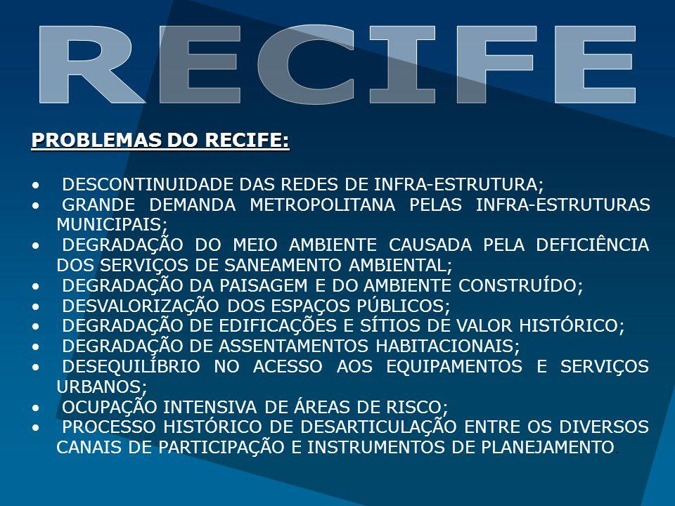 POTENCIALIDADES O RECIFE DISPÕE DE DIVERSOS RECURSOS NATURAIS, MATERIAIS E IMATERIAIS, OS QUAIS NECESSITAM DE AÇÕES E ESTRATÉGIAS QUE PRECISAM SER POTENCIALIZADAS, A EXEMPLO DE: GRANDE DIVERSIDADE CULTURAL A FORTE ORGANIZAÇÃO DOS MOVIMENTOS SOCIAIS OFERTA DE SERVIÇOS OFERTA DE COMÉRCIO DIVERSIDADE AMBIENTAL COM POTENCIALIDADE PAISAGÍSTICA E BIOLÓGICA.