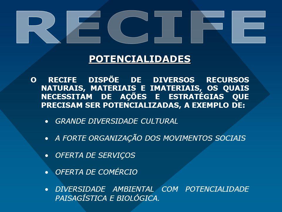 O Recife expressa na sua configuração físico- territorial as diferenças provocadas pelo quadro socioeconômico que se consolidou ao longo de sua história.
