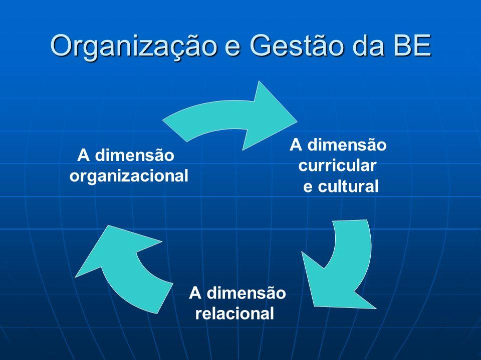 Organização e Gestão da BE A dimensão curricular e cultural A dimensão relacional A dimensão organizacional