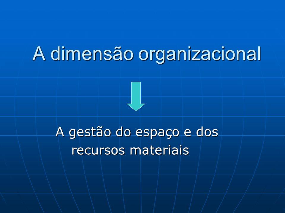A dimensão organizacional A gestão do espaço e dos A gestão do espaço e dos recursos materiais