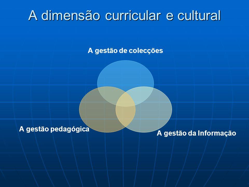 A dimensão curricular e cultural A gestão de colecções A gestão da Informação A gestão pedagógica