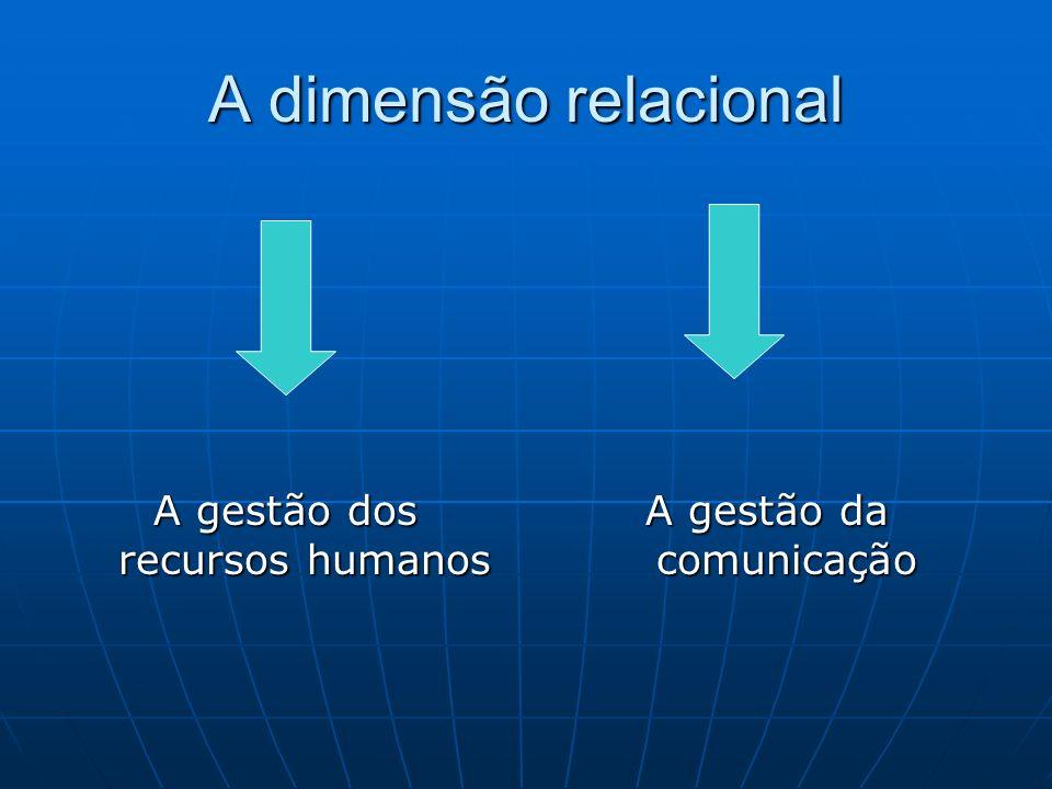 A dimensão relacional A gestão dos recursos humanos A gestão da comunicação