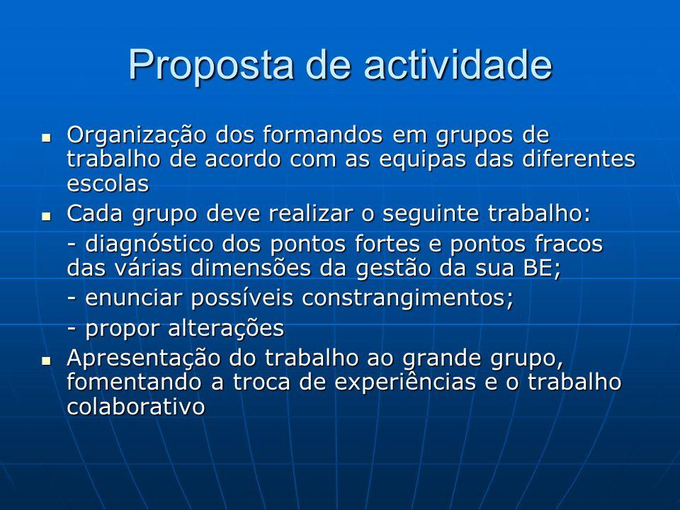 Proposta de actividade Organização dos formandos em grupos de trabalho de acordo com as equipas das diferentes escolas Organização dos formandos em gr