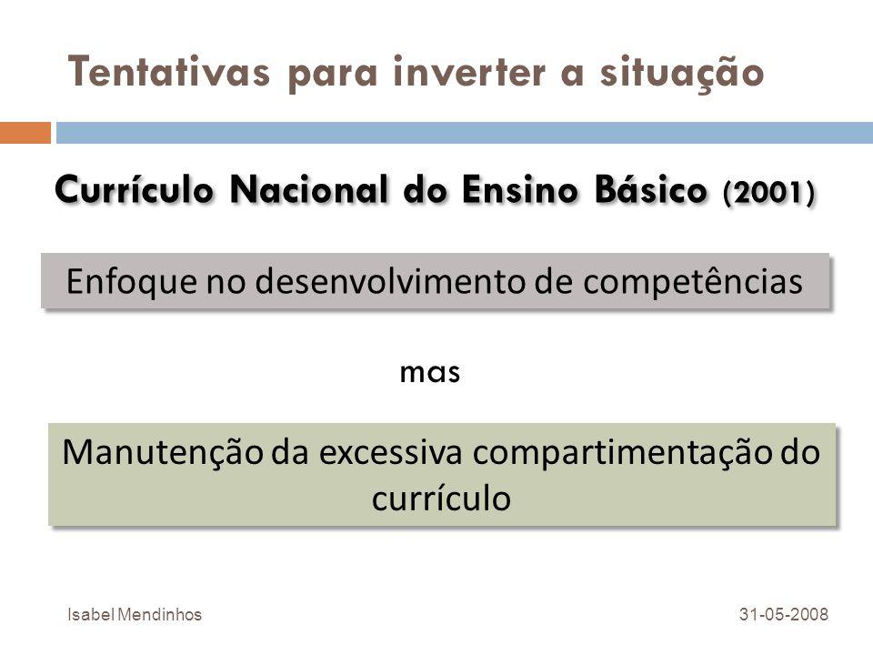 Tentativas para inverter a situação Enfoque no desenvolvimento de competências mas Manutenção da excessiva compartimentação do currículo Currículo Nac