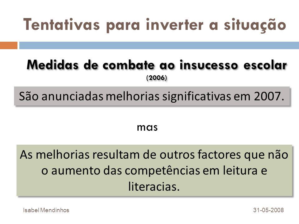 Literacia da Informação - Modelos Modelo PLUS Modelo PLUS ( James E.
