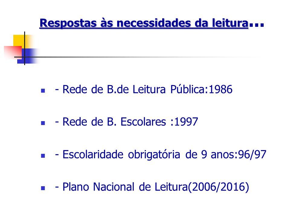 Contudo, os estudos revelam que… Pais e professores parecem entender que os leitores são feitos de uma vez para sempre nos primeiros anos de escolaridade e que, a partir daí, a questão é tão só usar esse ganho Castro e Sousa(1999)