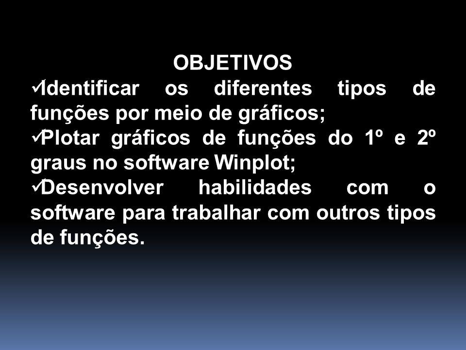OBJETIVOS Identificar os diferentes tipos de funções por meio de gráficos; Plotar gráficos de funções do 1º e 2º graus no software Winplot; Desenvolve