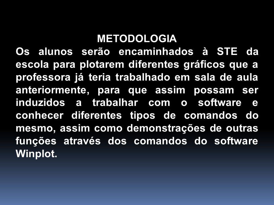 Link utilizado para fazer download do software Winplot: http://www.baixaki.com.br/download/winplot.htm