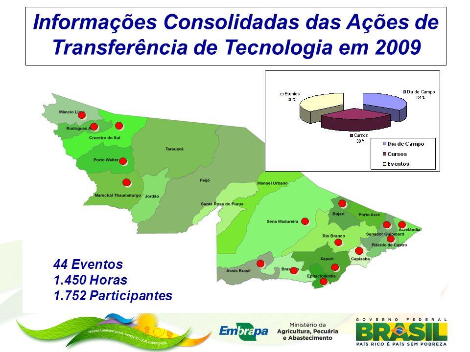 Informações Consolidadas das Ações de Transferência de Tecnologia em 2009 44 Eventos 1.450 Horas 1.752 Participantes