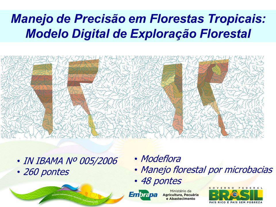 Manejo de Precisão em Florestas Tropicais: Modelo Digital de Exploração Florestal IN IBAMA Nº 005/2006 260 pontes Modeflora Manejo florestal por micro