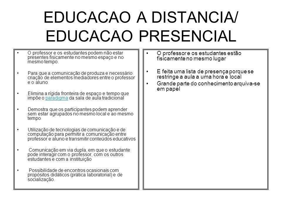 EDUCACAO A DISTANCIA/ EDUCACAO PRESENCIAL O professor e os estudantes podem não estar presentes fisicamente no mesmo espaço e no mesmo tempo. Para que