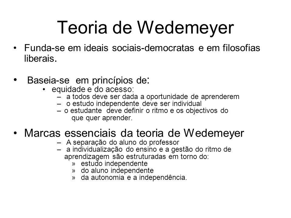 Teoria de Wedemeyer Funda-se em ideais sociais-democratas e em filosofias liberais. Baseia-se em princípios de : equidade e do acesso: – a todos deve