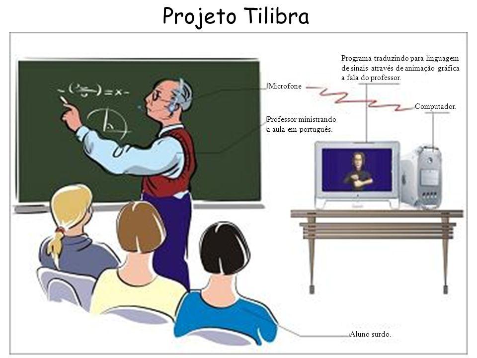 Programa traduzindo para linguagem de sinais através de animação gráfica a fala do professor. Microfone Professor ministrando a aula em português. Com
