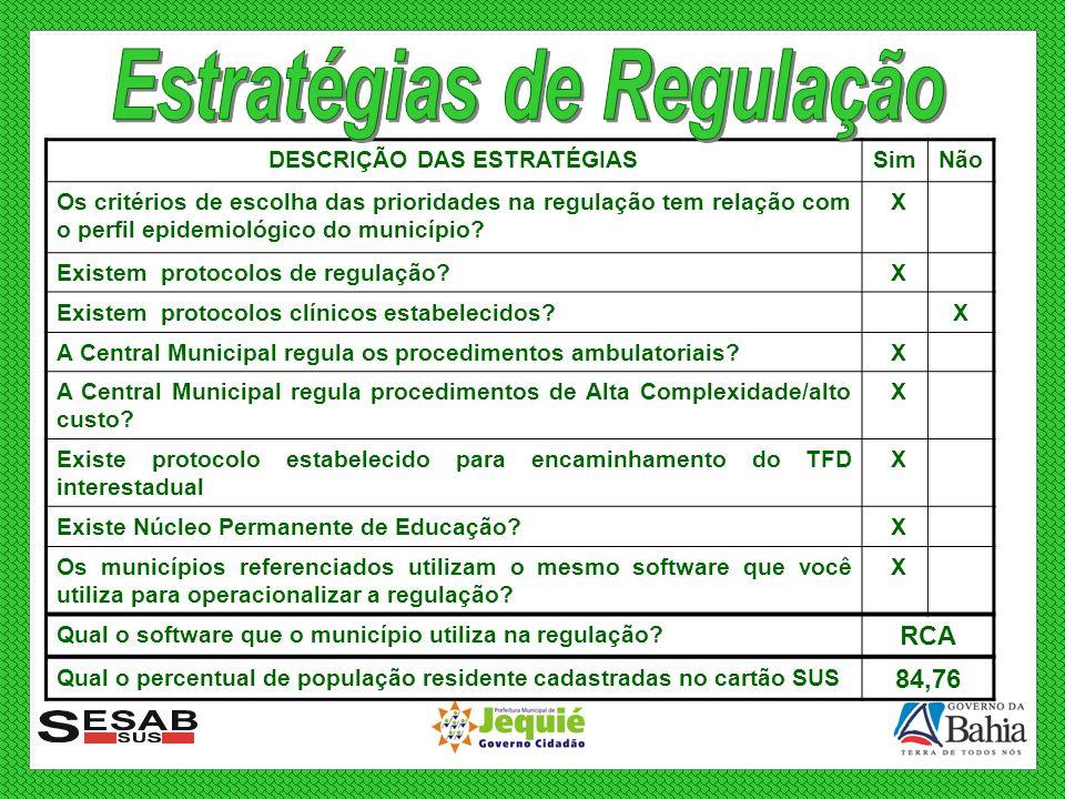 DESCRIÇÃO DAS ESTRATÉGIASSimNão Os critérios de escolha das prioridades na regulação tem relação com o perfil epidemiológico do município? X Existem p