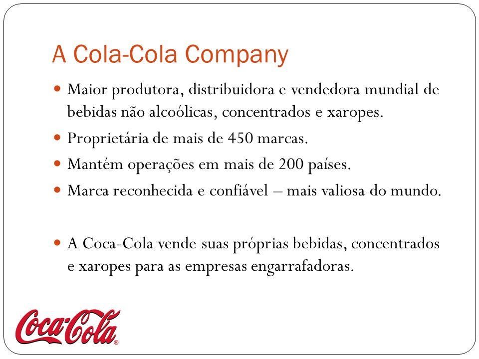 A Cola-Cola Company Maior produtora, distribuidora e vendedora mundial de bebidas não alcoólicas, concentrados e xaropes. Proprietária de mais de 450