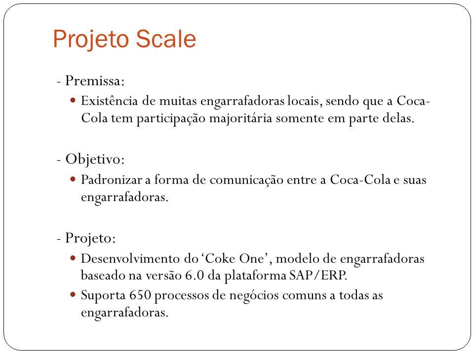 Projeto Scale - Premissa: Existência de muitas engarrafadoras locais, sendo que a Coca- Cola tem participação majoritária somente em parte delas. - Ob