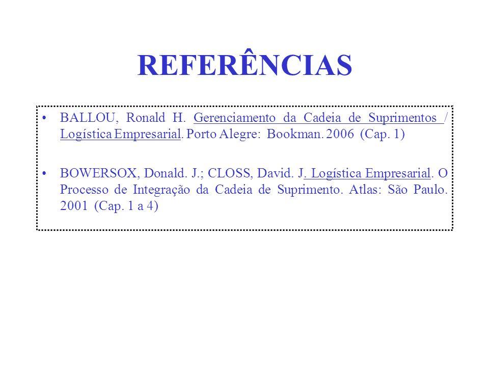 REFERÊNCIAS BALLOU, Ronald H. Gerenciamento da Cadeia de Suprimentos / Logística Empresarial. Porto Alegre: Bookman. 2006 (Cap. 1) BOWERSOX, Donald. J
