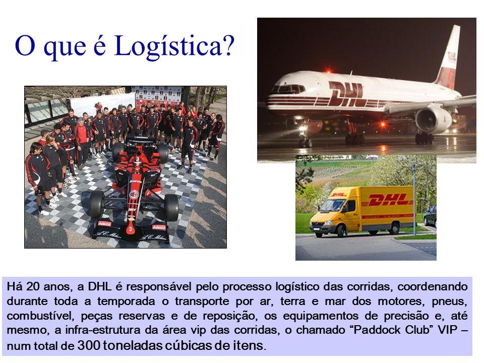 O que é Logística? Há 20 anos, a DHL é responsável pelo processo logístico das corridas, coordenando durante toda a temporada o transporte por ar, ter