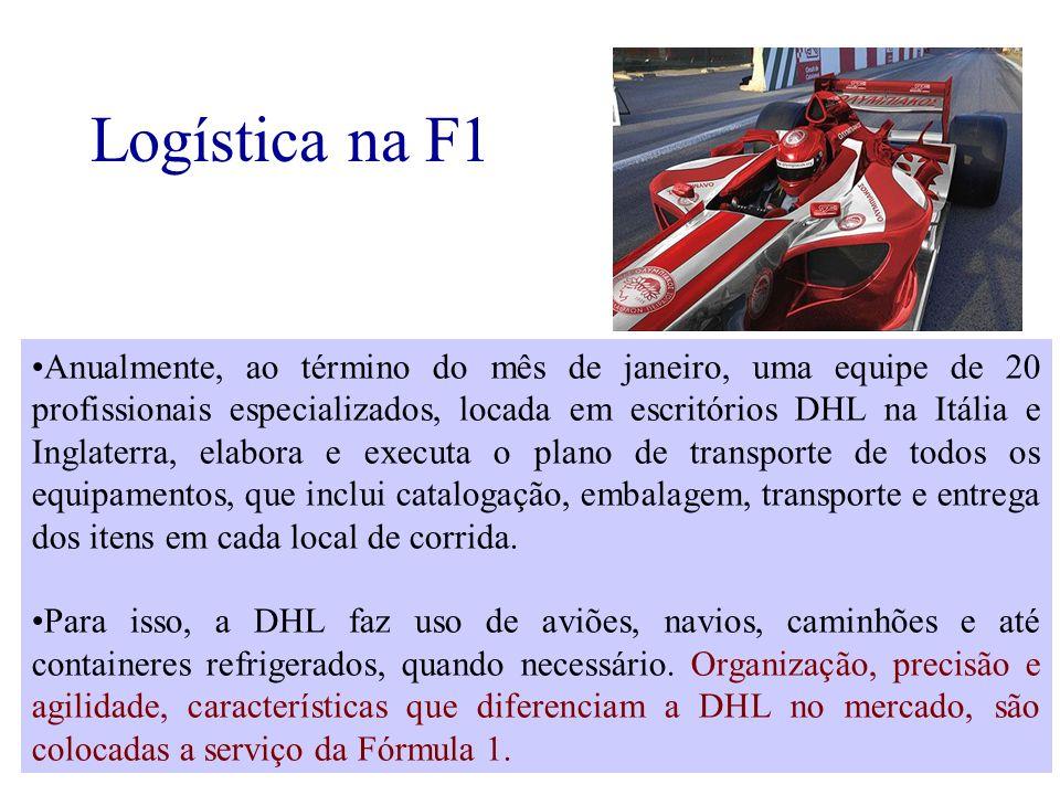 Logística na F1 Anualmente, ao término do mês de janeiro, uma equipe de 20 profissionais especializados, locada em escritórios DHL na Itália e Inglate