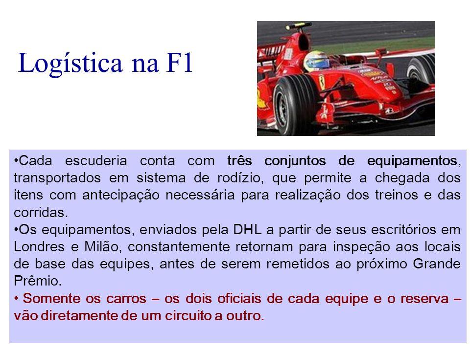 Logística na F1 Cada escuderia conta com três conjuntos de equipamentos, transportados em sistema de rodízio, que permite a chegada dos itens com ante