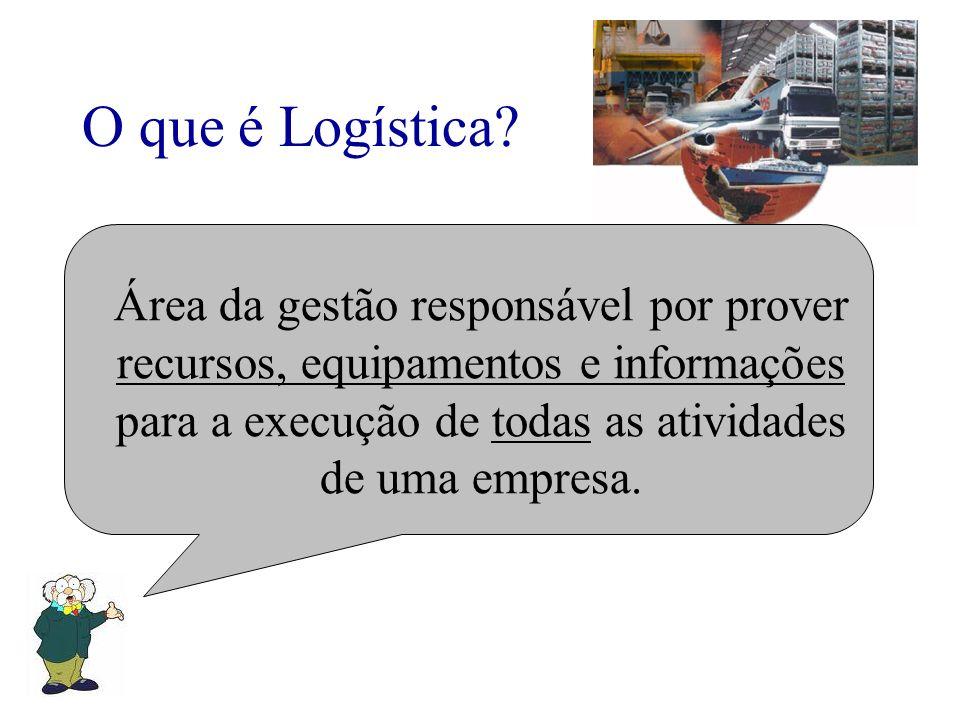 Área da gestão responsável por prover recursos, equipamentos e informações para a execução de todas as atividades de uma empresa.