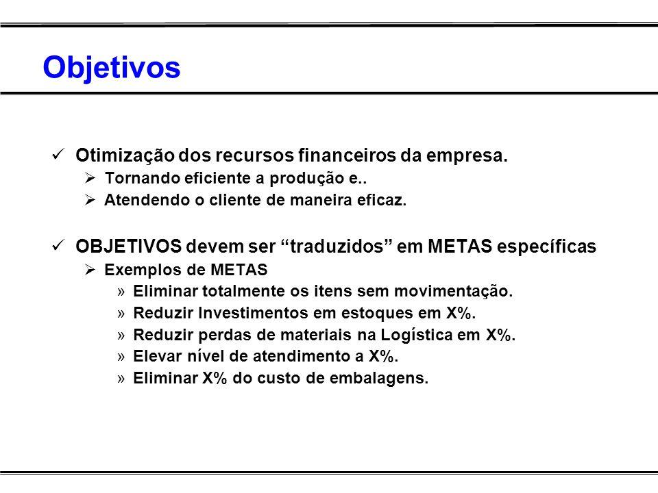 Objetivos Otimização dos recursos financeiros da empresa. Tornando eficiente a produção e.. Atendendo o cliente de maneira eficaz. OBJETIVOS devem ser