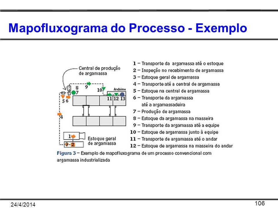 24/4/2014 106 Mapofluxograma do Processo - Exemplo