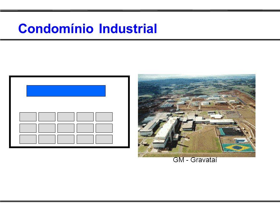 Condomínio Industrial GM - Gravataí