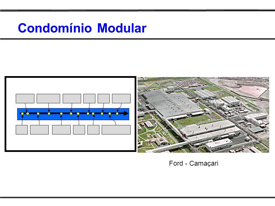 Condomínio Modular Ford - Camaçari