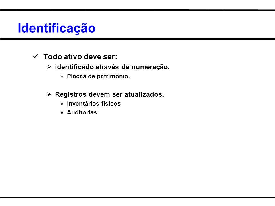 Identificação Todo ativo deve ser: identificado através de numeração. »Placas de patrimônio. Registros devem ser atualizados. »Inventários físicos »Au